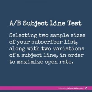 AB Testing Definition