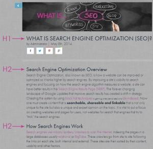 Header Tags On A Website