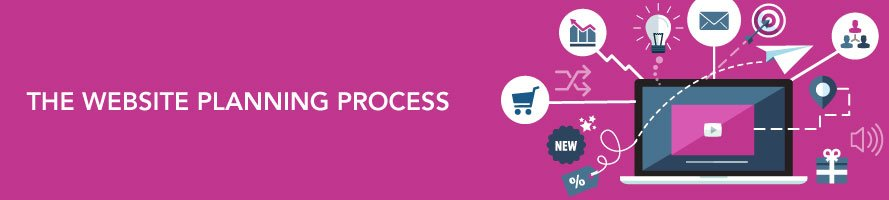 The Website Planning Process