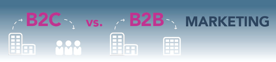 B2C vs. B2B Marketing