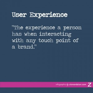 The experience a person has when interacting with any touch point of a brand.