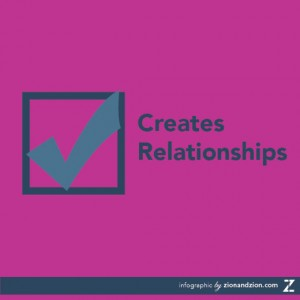 Creates Relationships