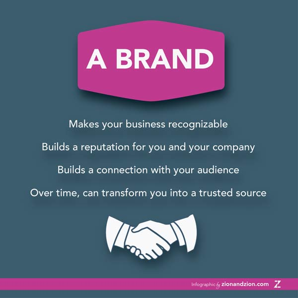 the importance of brand image for companies Brand image and brand identity is not something you can play with:  with a  strong brand you're able to differentiate your company from the.