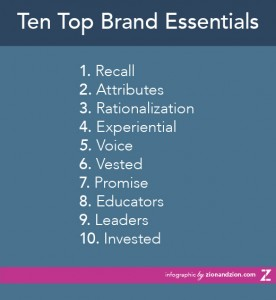 Top Ten Brand Essentials