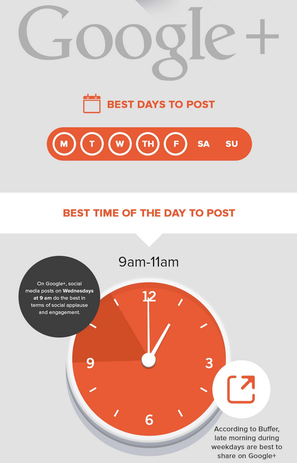 When to Post on Google Plus