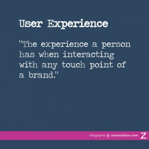 User Experience Defined