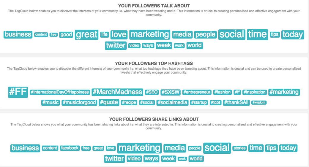 SocialBro Tweet Topics Analytics