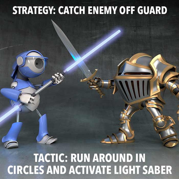 strategy vs tactics People use strategy, plans and tactics to accomplish successful outcomes in their business projects and personal goals the three concepts work together and are, in fact, interdependent on each other.