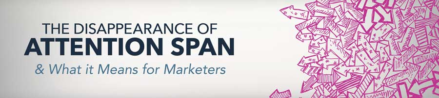 The Disappearance of Attention Span and What it Means for Marketers