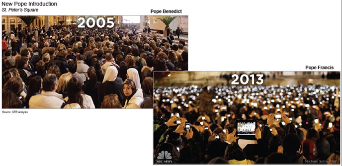 Controlling Your Message: New Pope Introduction