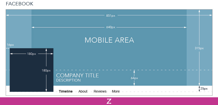 Facebook Graphic Sizes and Dimensions