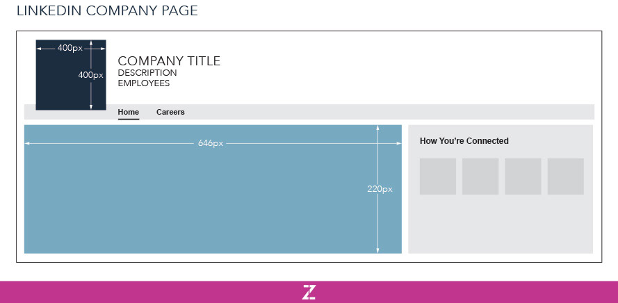 LinkedIn Graphic Sizes and Dimensions
