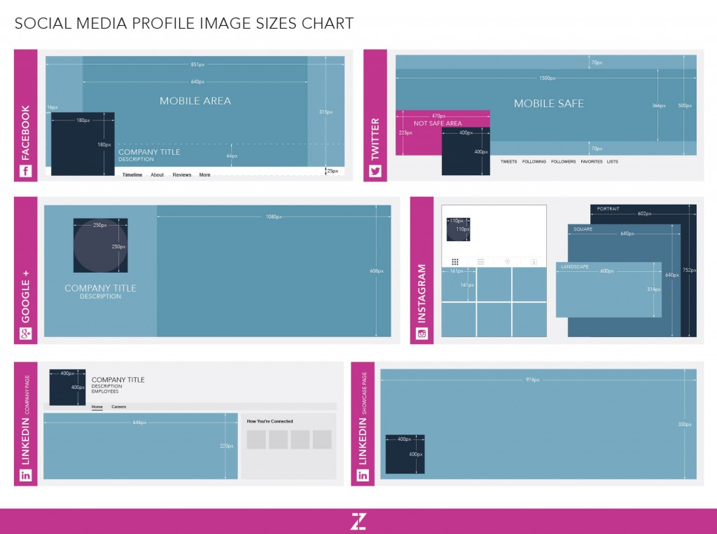 Social Media Graphic Sizes and Dimensions
