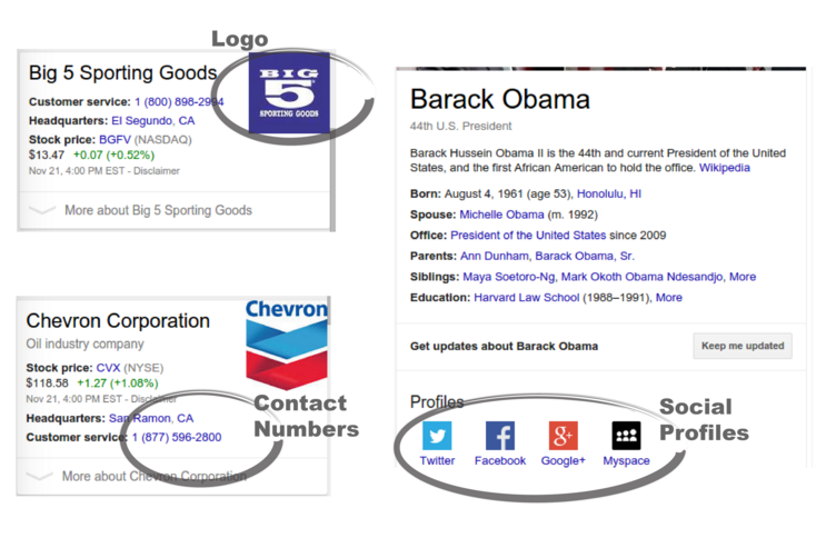 schema in search engines