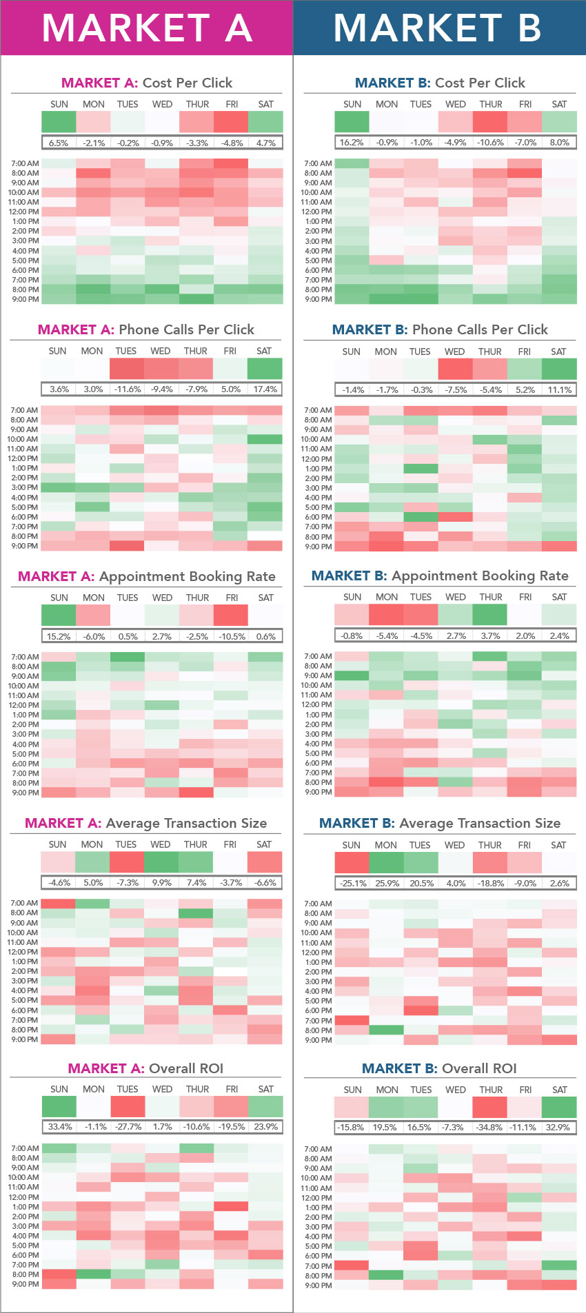 ars case study final market comparison