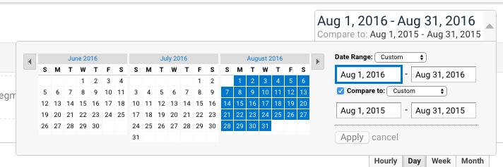 date range in google analytics example