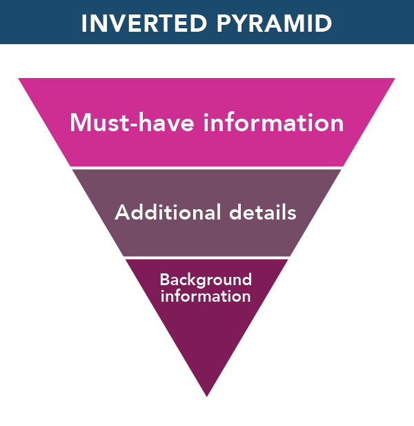inverted pyramid ux