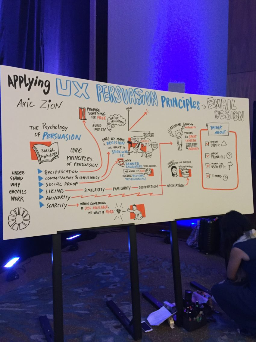 sketch notes from conference
