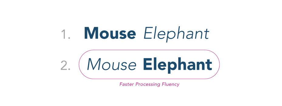 mouse vs elephant example