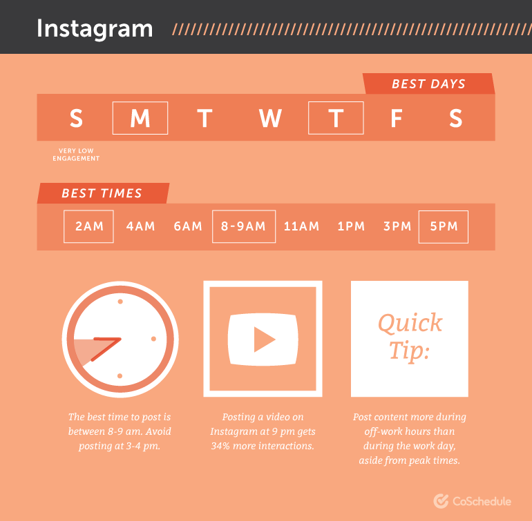 when to instagram