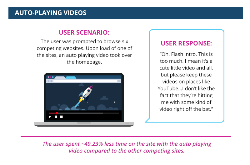 autoplaying videos ux