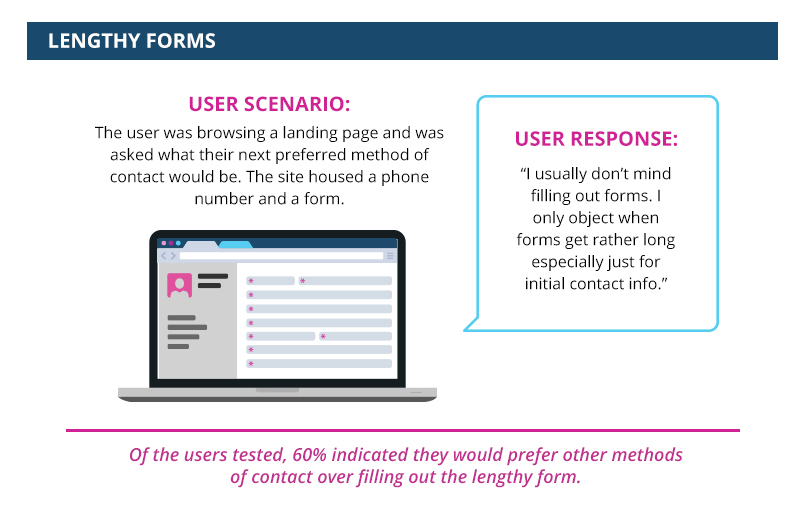 forms sample ux