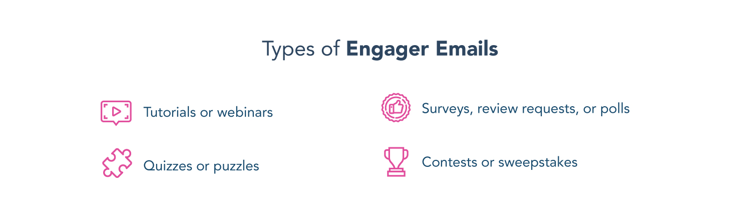 types of engager emails