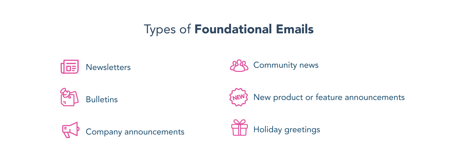 types of foundational emails