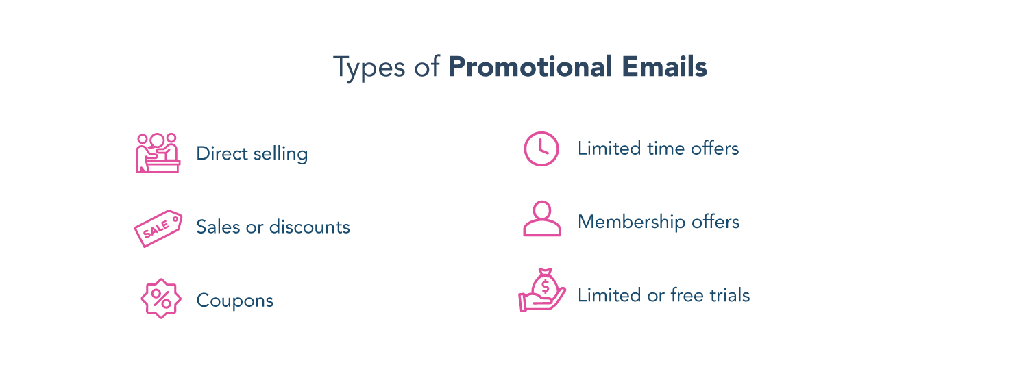 types of promotional emails