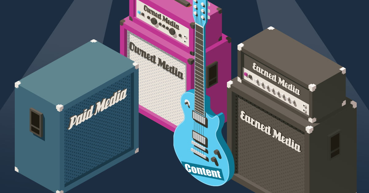 5 strategies to amplify your content social header