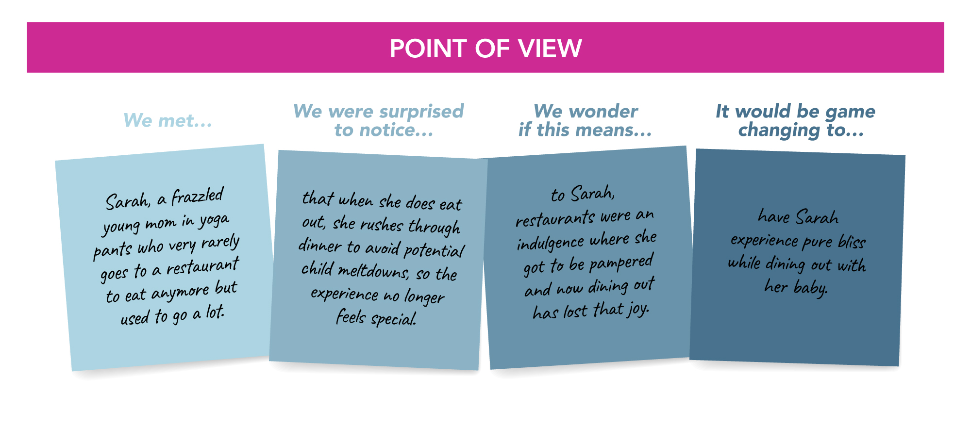 5 Steps to Create a Spectacular Point of View