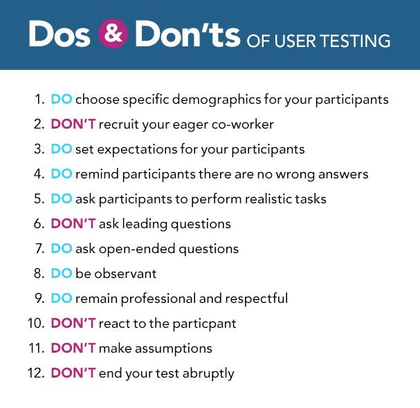 User Testing Checklist