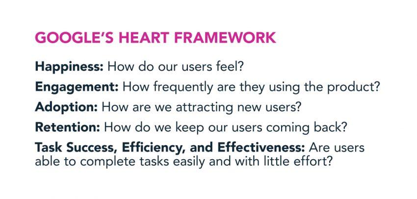 Google's Heart Framework