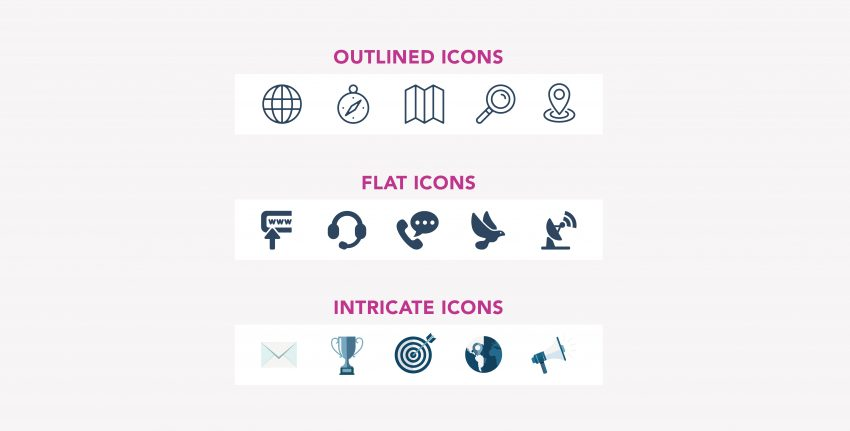 Types of Icons | The Basics of Building a Website