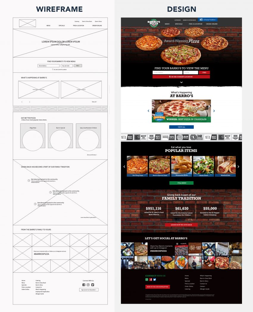 Wireframe to Design Mockup Example