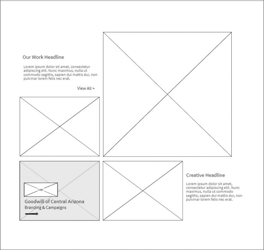 Wireframe | The Basics of Building A Website: UX