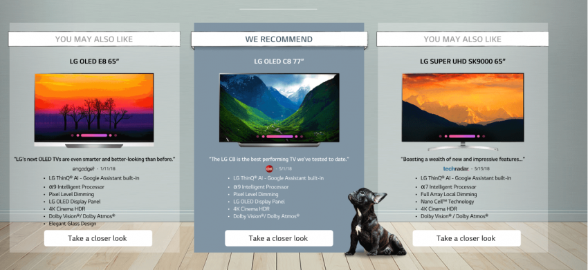 LG TV Example | Calling Your Content to Action