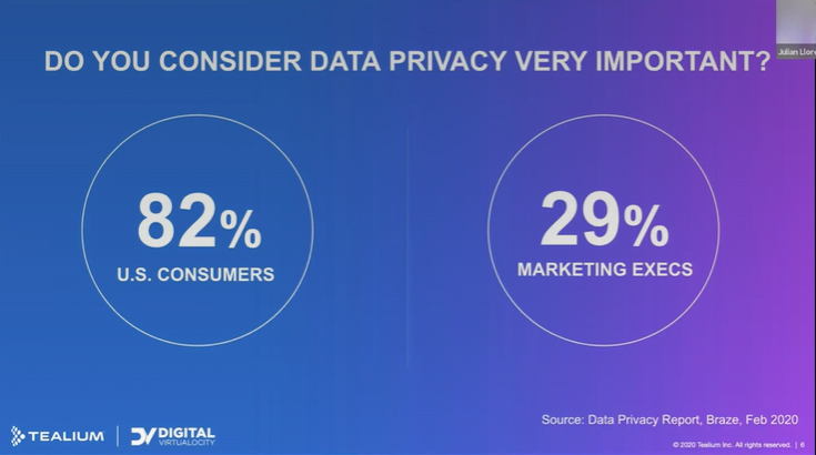 Privacy Stats | Digital Velocity Conference