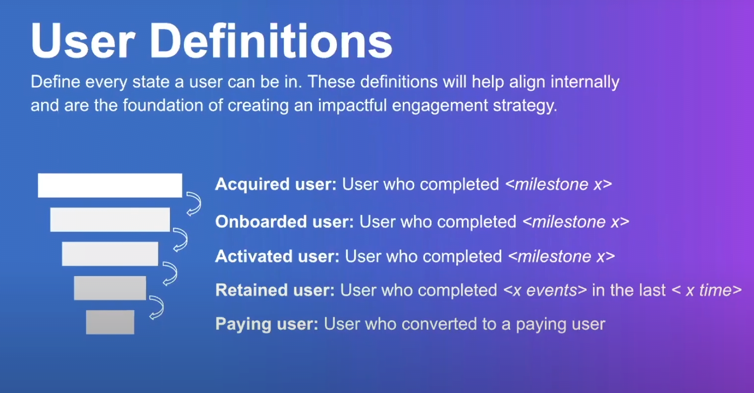 User Definitions | Digital Velocity Conference